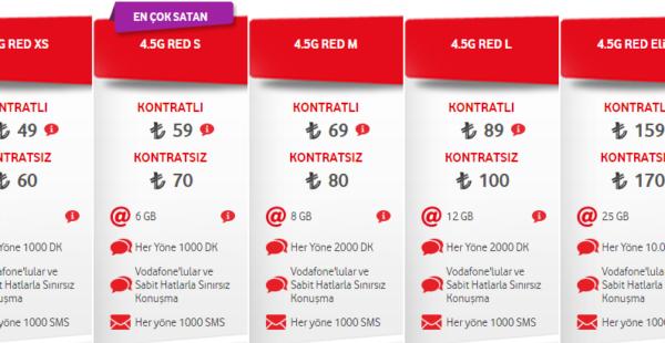 Vodafone Red Bedava İnternet