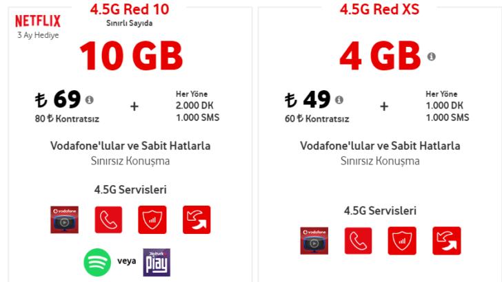 Vodafone En Çok İnternet Olan Paketler