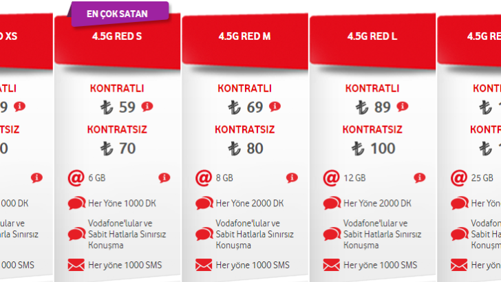 Vodafone Red Bedava İnternet