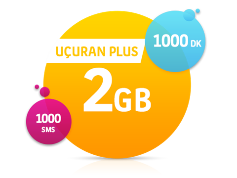 ucuran-plus-2gb