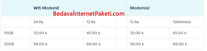 turk-telekom-10gb-internet-wifi