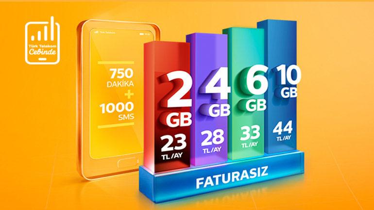 Türk Telekom Mis 10 GB Tarifesi