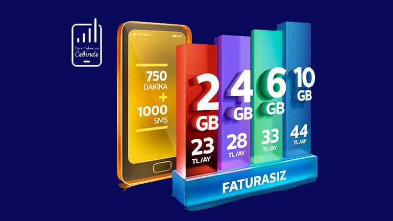 Türk Telekom 1 Aylık 10 GB internet Kampanyası