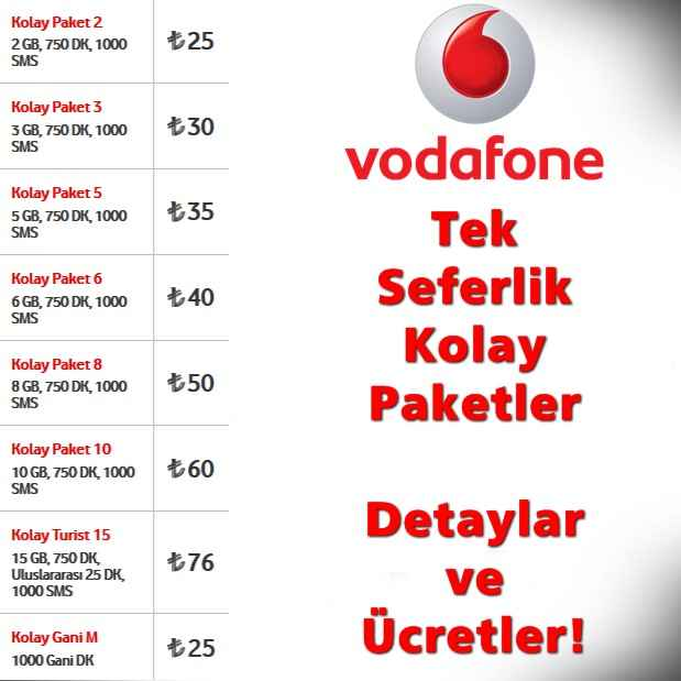 Vodafone Faturasız Tek Seferlik Kolay Paketler İnternet, SMS, DK | Bedava  internet Paketi